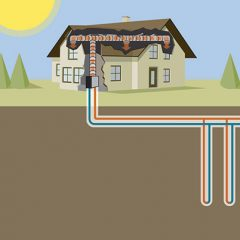 geothermal-system-closed-loop image